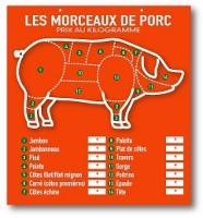 Tableau Morceaux de porc