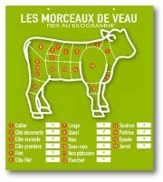Tableau Morceaux de veau
